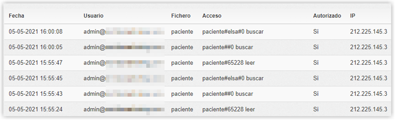 Acceso a datos del paciente para cumplimiento de RGPD